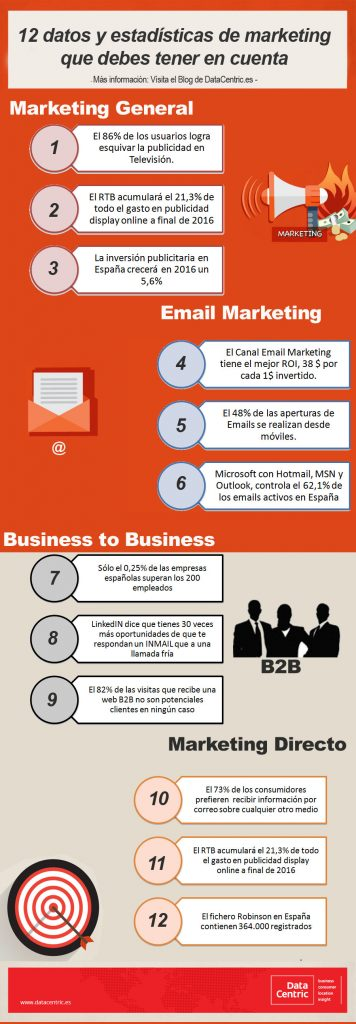 Infografia_12_estadísticas_de_Marketing